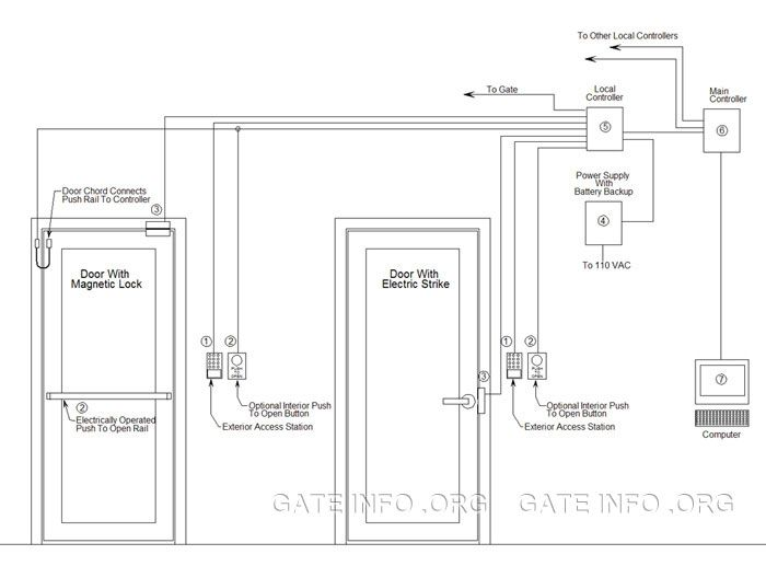 Card Access Wiring Drawing Pi Manufacture Access Control System