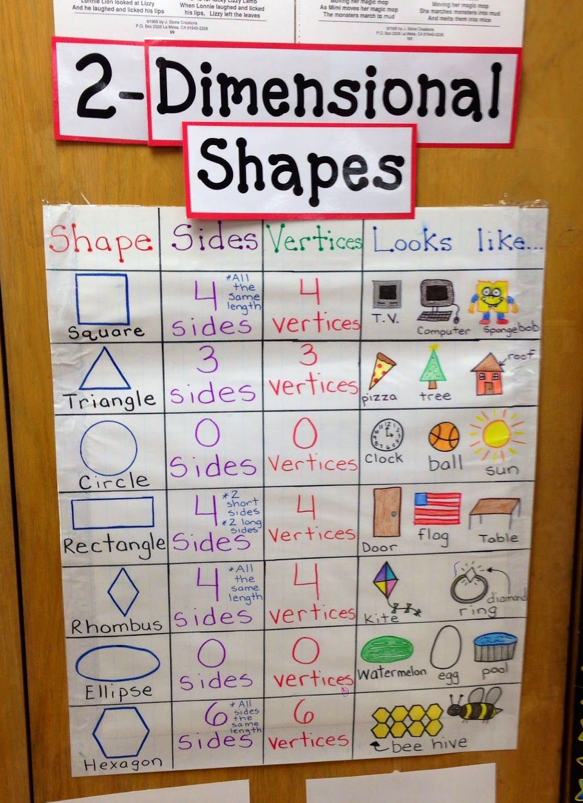 A Spoonful Of Learning Shapes Shapes Shapes Amp Freebie