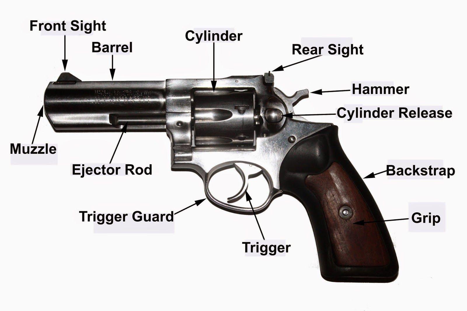 generic semi auto handgun parts diagram 2016 dodge truck trailer wiring revolver 43nomenclature 43final 43copy jpg 16001066
