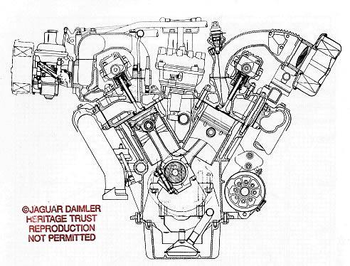 Fender Mustang Guitar Wiring Diagram, Fender, Free Engine