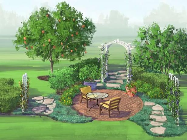 A Fruit Garden Plan Gardens Fruit Garden And Outdoors
