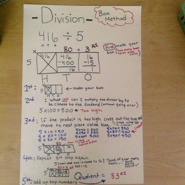 Division Worksheets 4th Grade Common Core