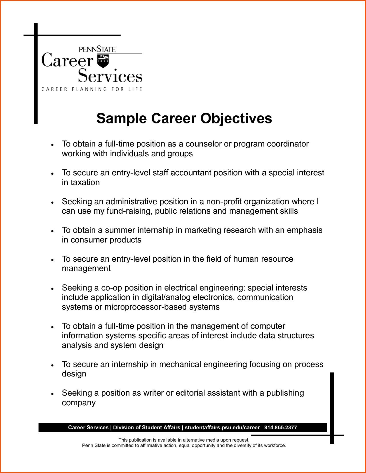 Career Objective Examples For Resume Denial Letter Sample Job