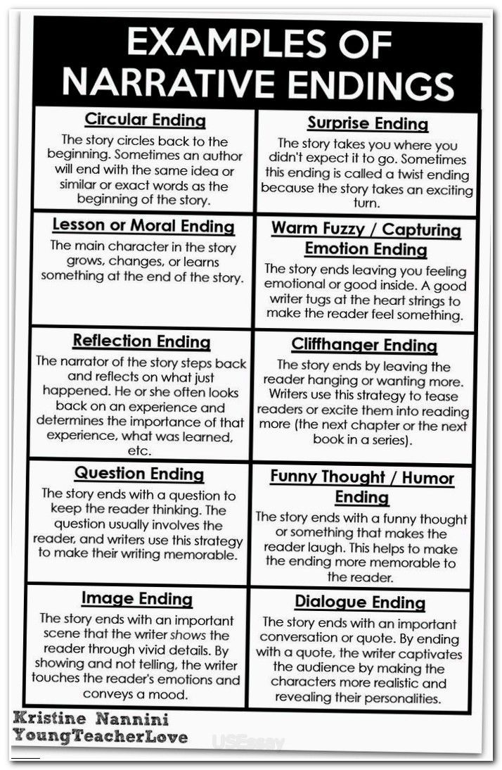 Essay #wrightessay Entrance Essay Examples Graduate Personal