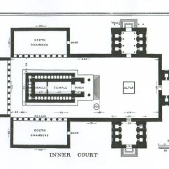 Court Of The Gentiles Diagram Room Wiring Solomon 39s Temple King Bible Helps