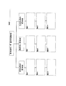 This graphic organizer will help your students organize