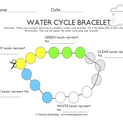 Water Cycle Diagram With Questions 1990 Jeep Wrangler Stereo Wiring Bracelets Science Pinterest Teaching