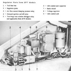 1976 Porsche 911 Wiring Diagram Bedroom For Outlets Rear Fuse Box - Pelican Parts Technical Bbs | Motor Pinterest Boxes And Html
