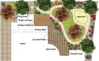 Backyard Landscape Design on Pinterest