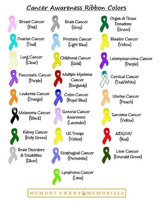 Awareness Color For Liver Cancer