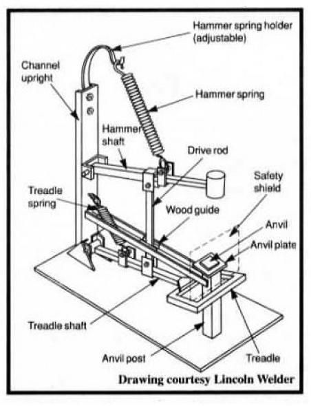 Blacksmithing Tools And Supplies List
