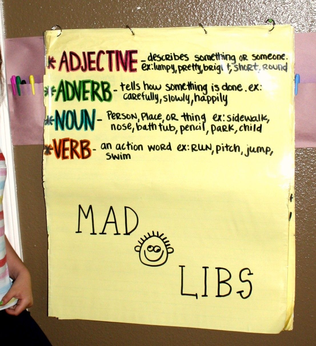 Diy Giant Mad Libs Book Laminate And Reuse Year After Year
