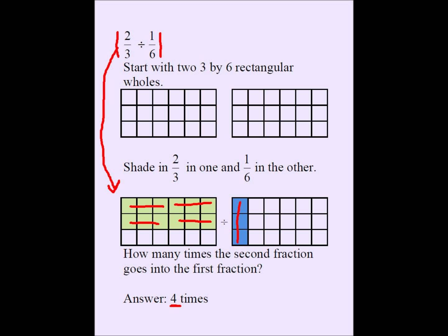 Division Of Fraction By A Fraction With Modeling Excellent Explanation Share With Your