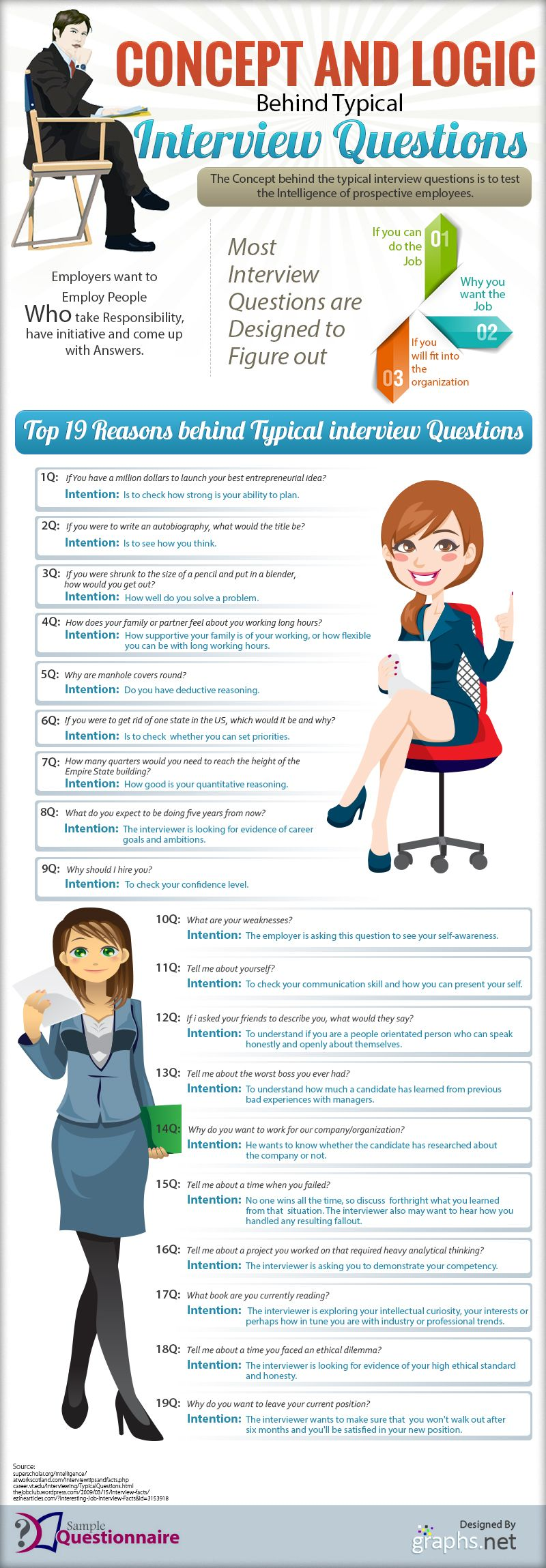 common healthcare interview questions resume and cover letter 5 common healthcare interview questions 15 common healthcare job interview questions job interview questions behavioral interview