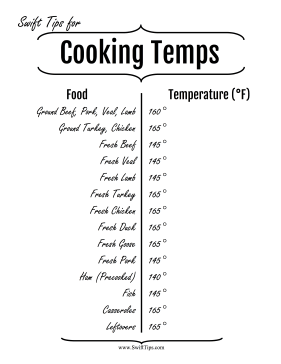 This printable guide lists the minimum safe temperatures