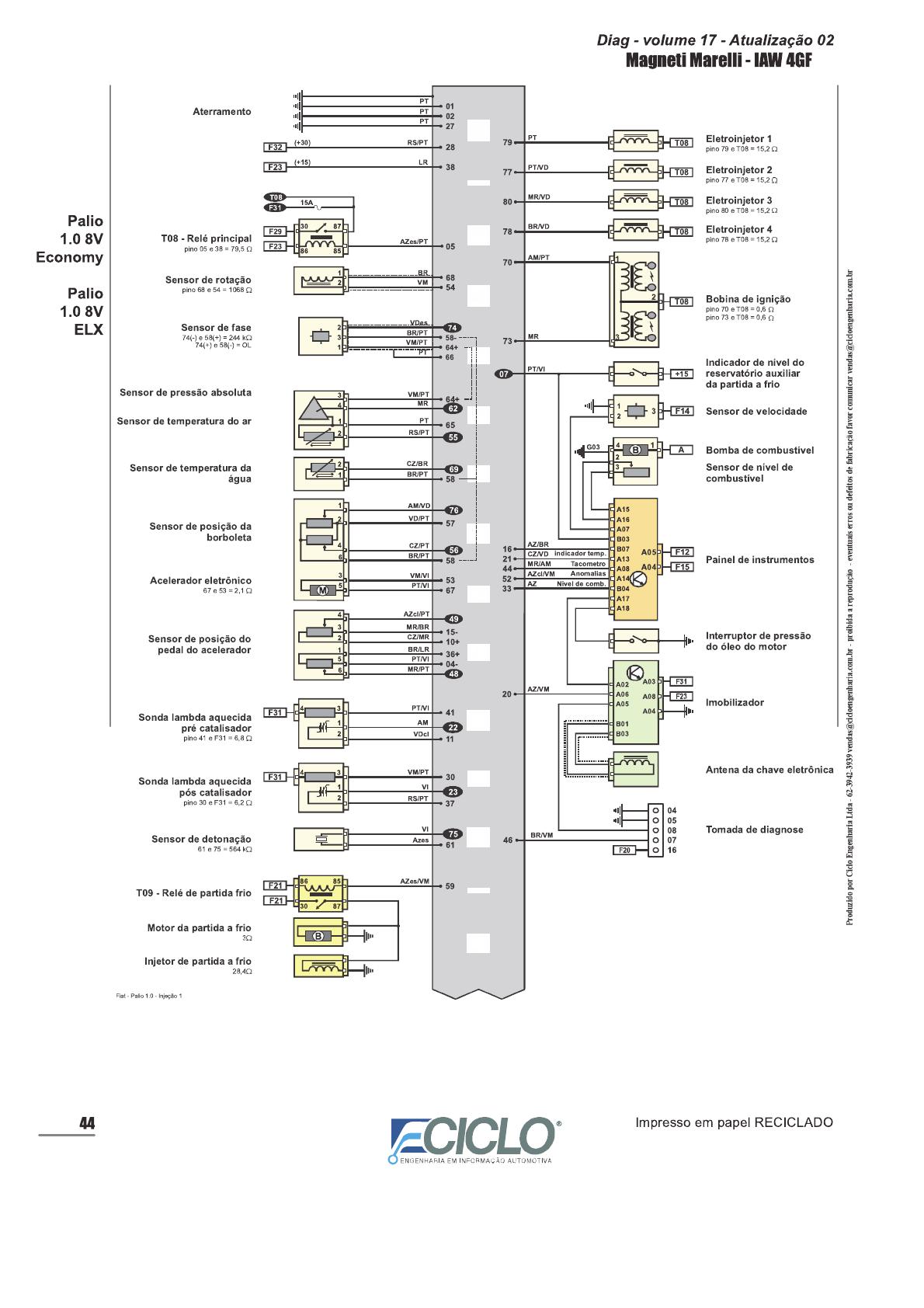 Diagrama elétrico referente ao sistema de injeção