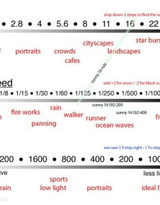 Exposure chart also card calculator photography and cameras rh pinterest