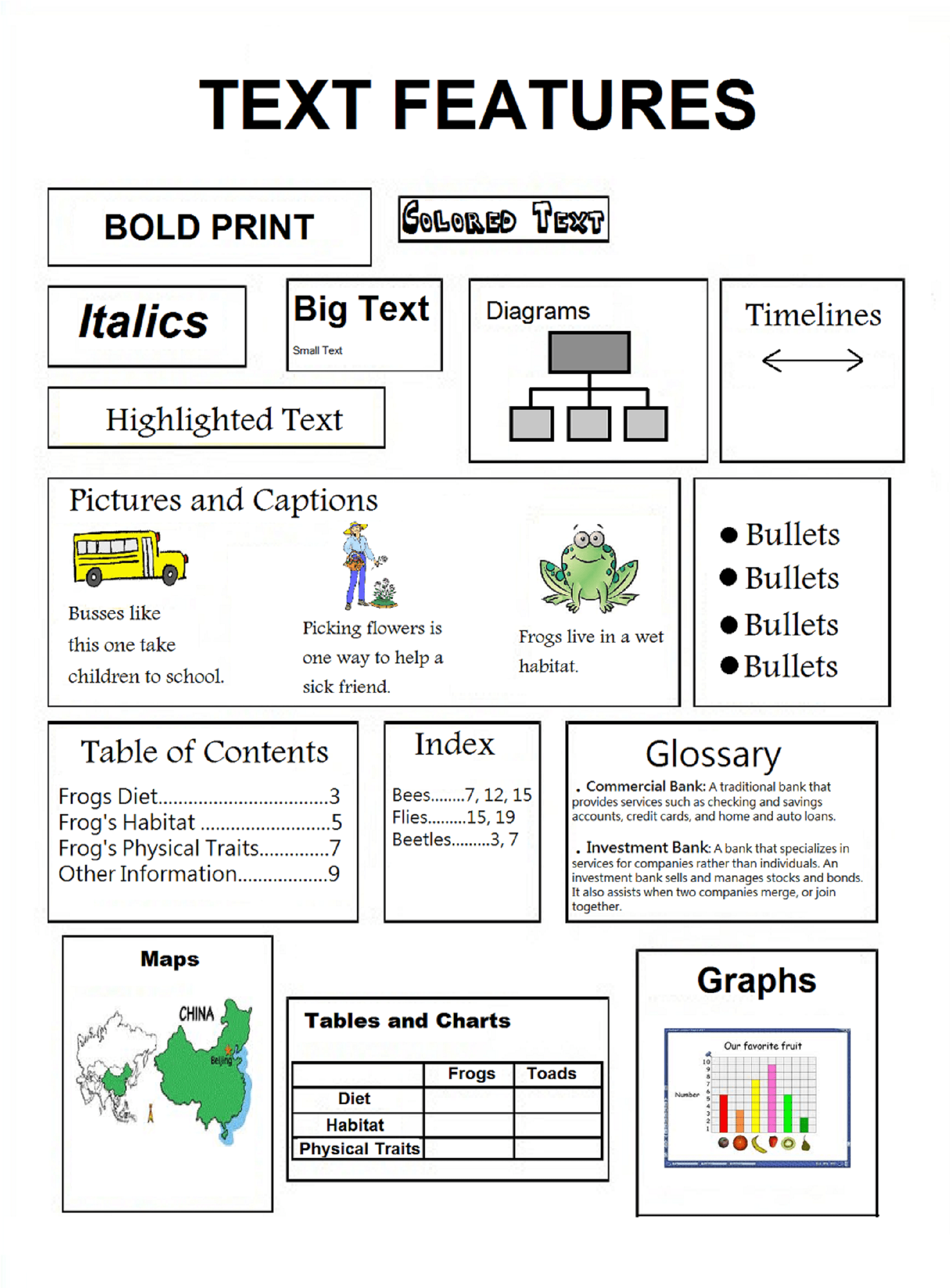 Printable Teaching Text Features 3rd Grade With Teaching