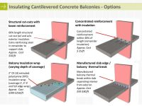 Insulating Cantilevered Concrete Balconies