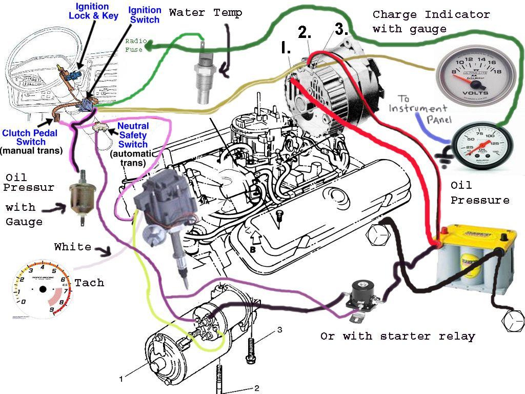 1969 firebird wiring diagram pontiac bonneville engine diagram, Wiring diagram