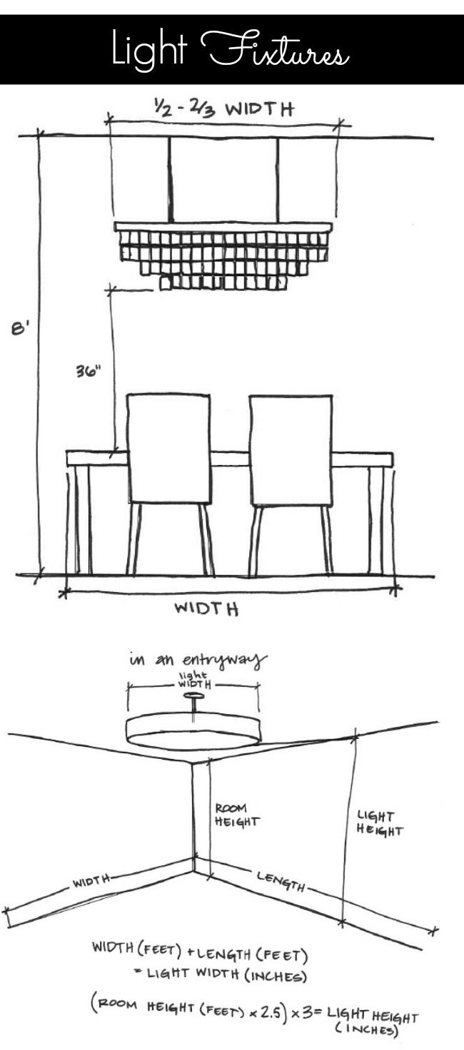 splendid actually: 5 Measuring Tips for Decorating