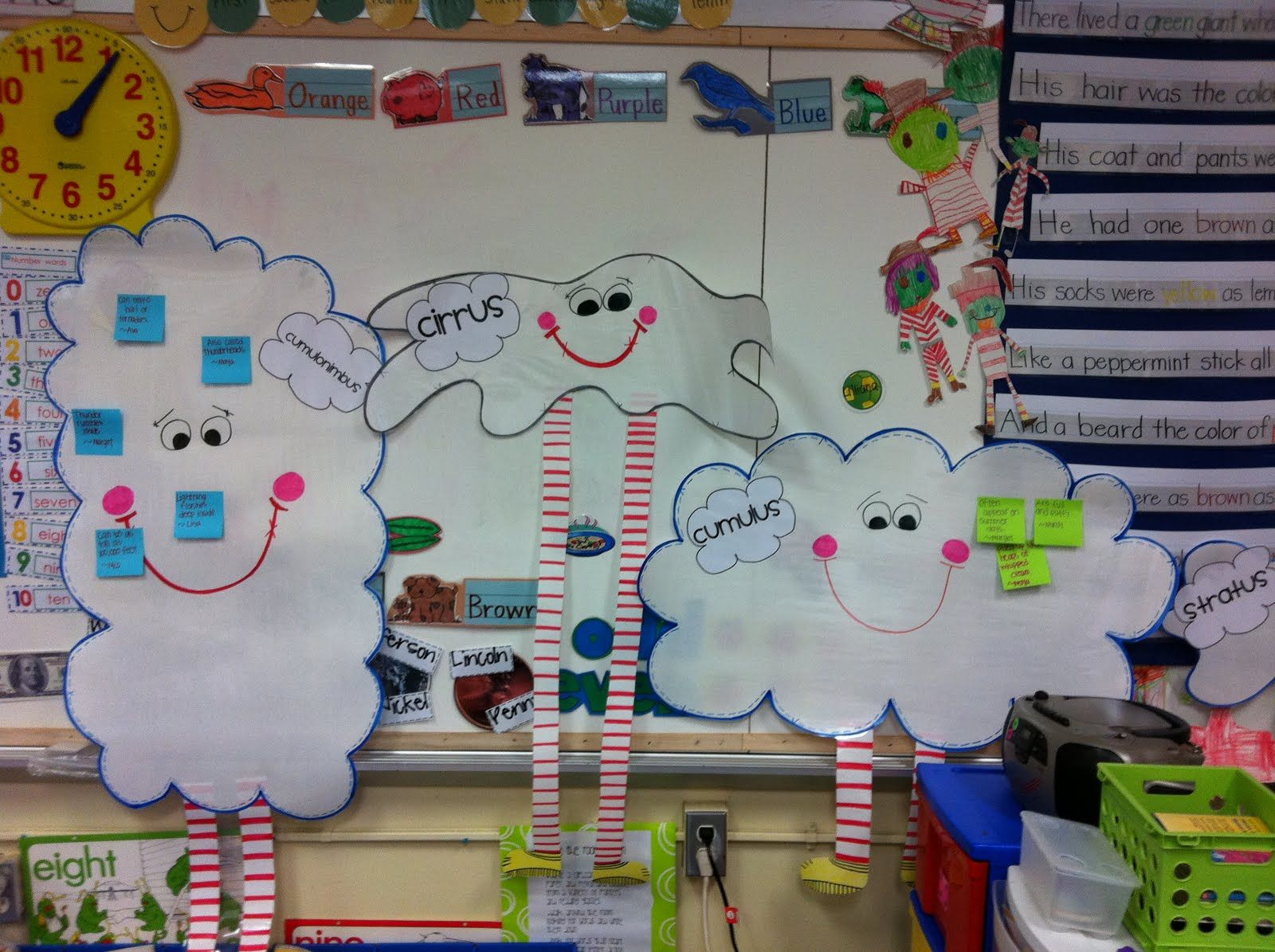 Cloud People For Teaching Clouds During Science This Also