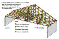Figure 6. Illustrated example of permanent roof truss ...