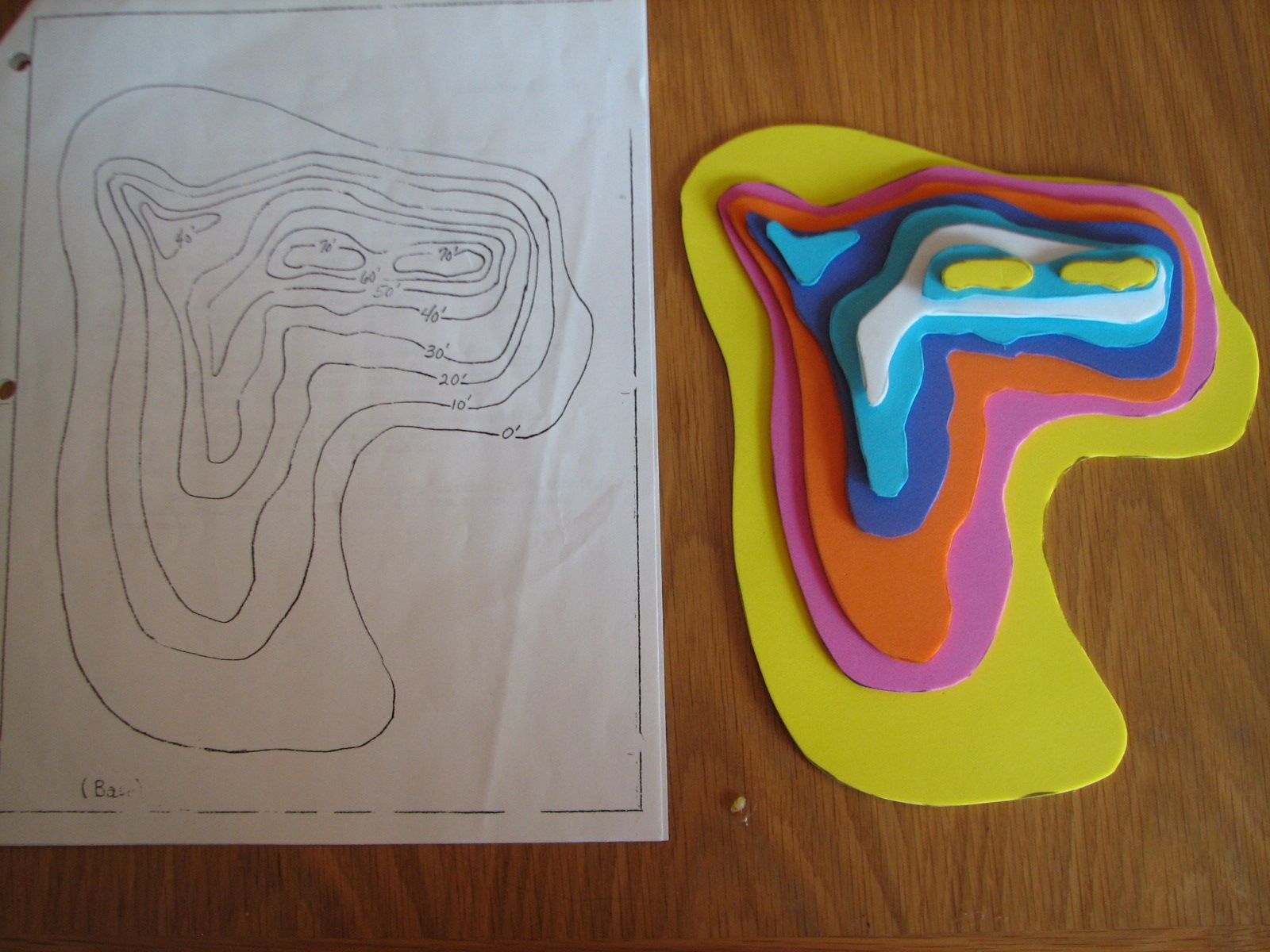 Topographic Maps Constructing A 3d Model