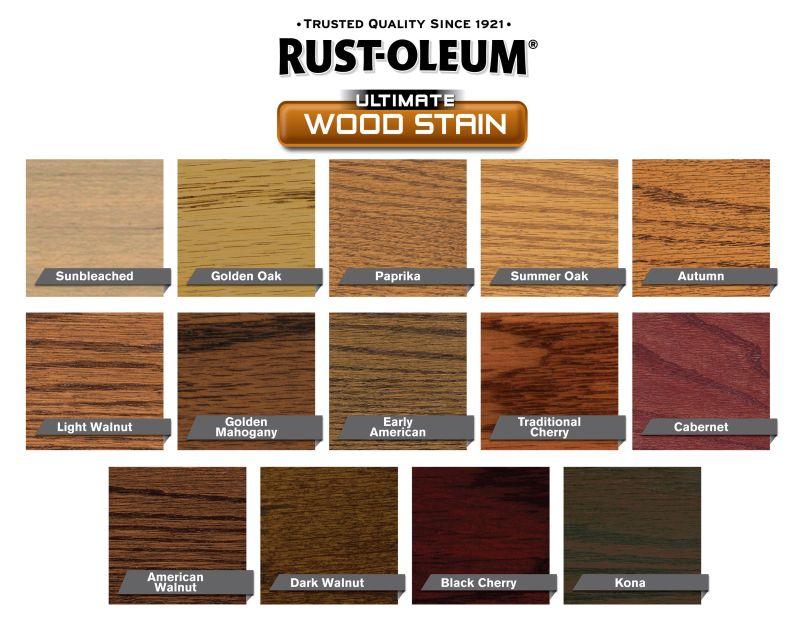 Best Interior Wood Stain Brand