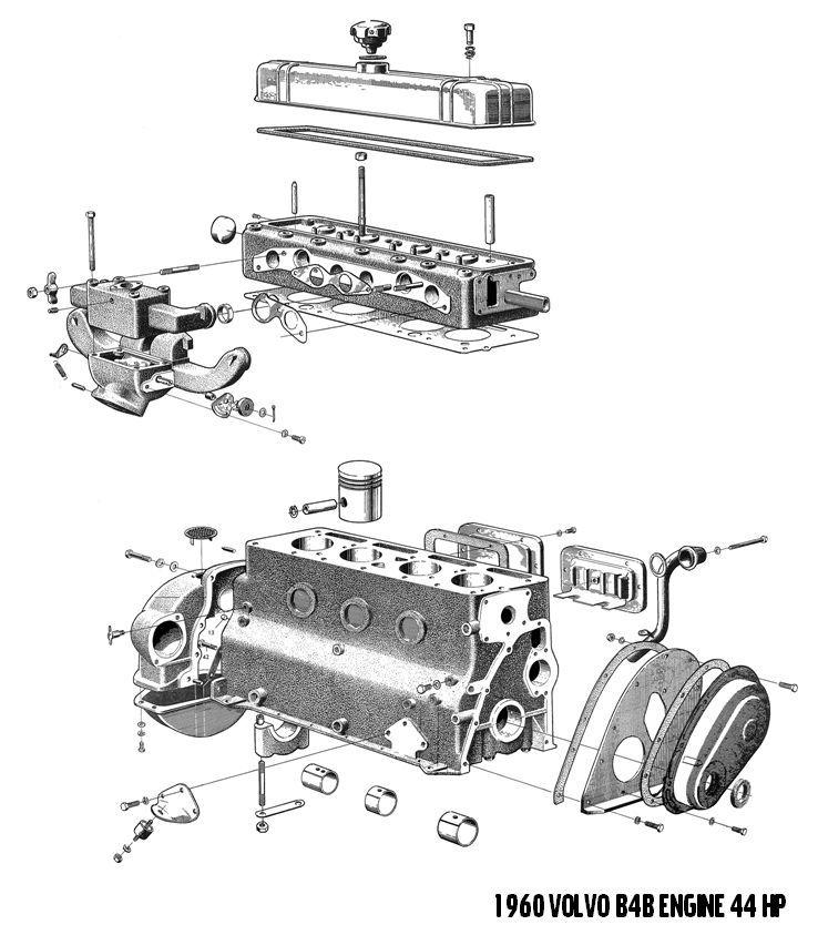 Volvo B4B engine circa 1960 sporting 44 HP. They don't