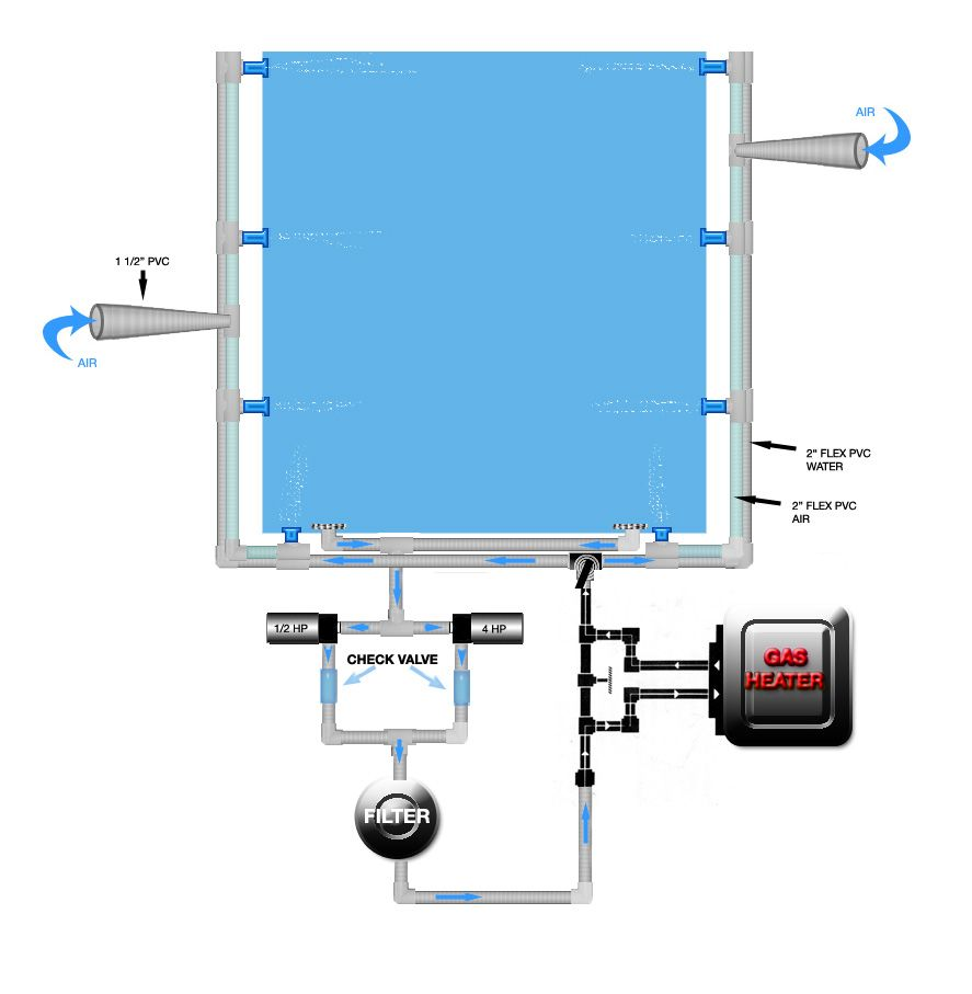 medium resolution of photos of plumbing diagram for spa pool