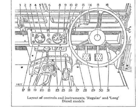 Car Engine How Stuff Works How A Motor Works Wiring