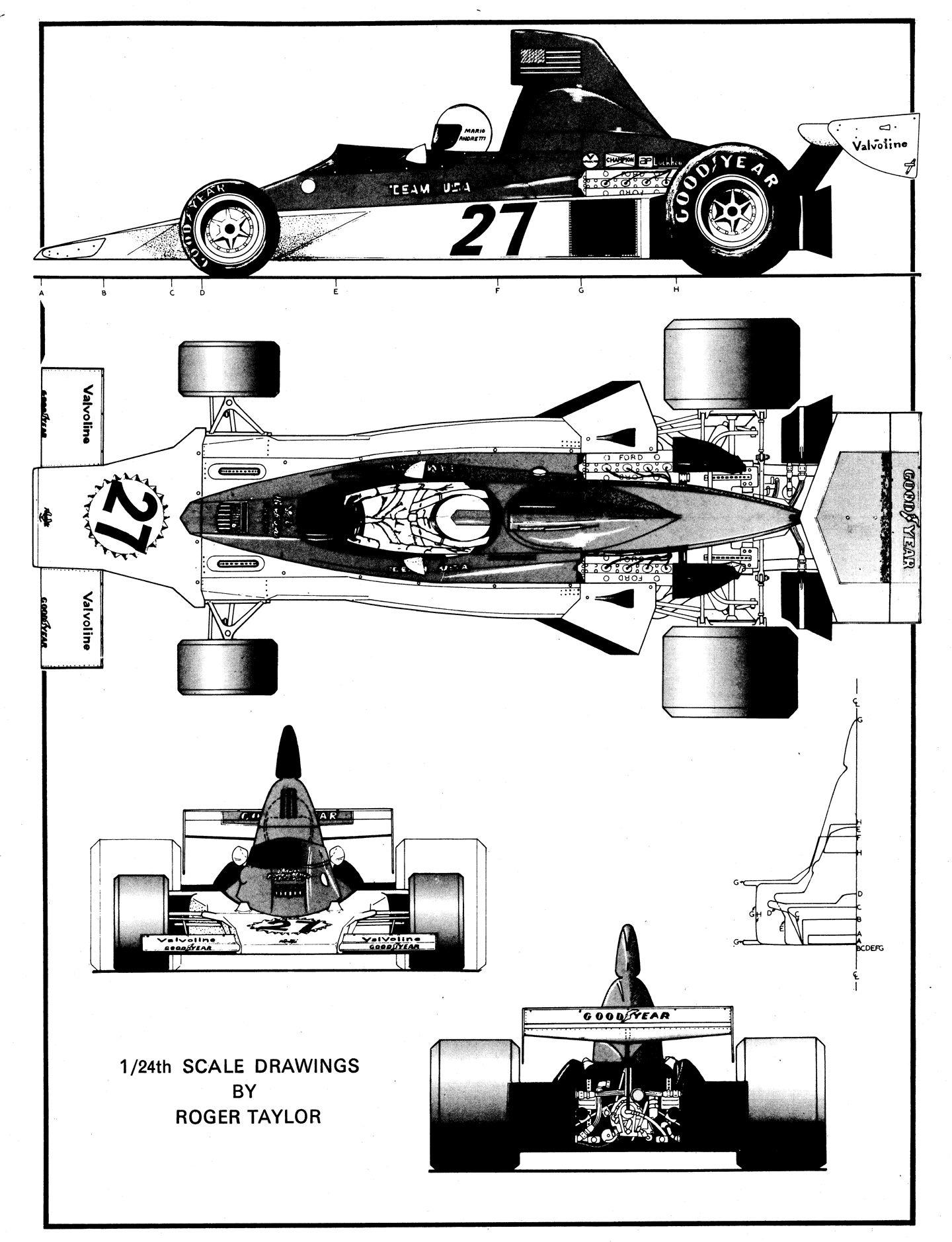 Vel S Parnelli F1
