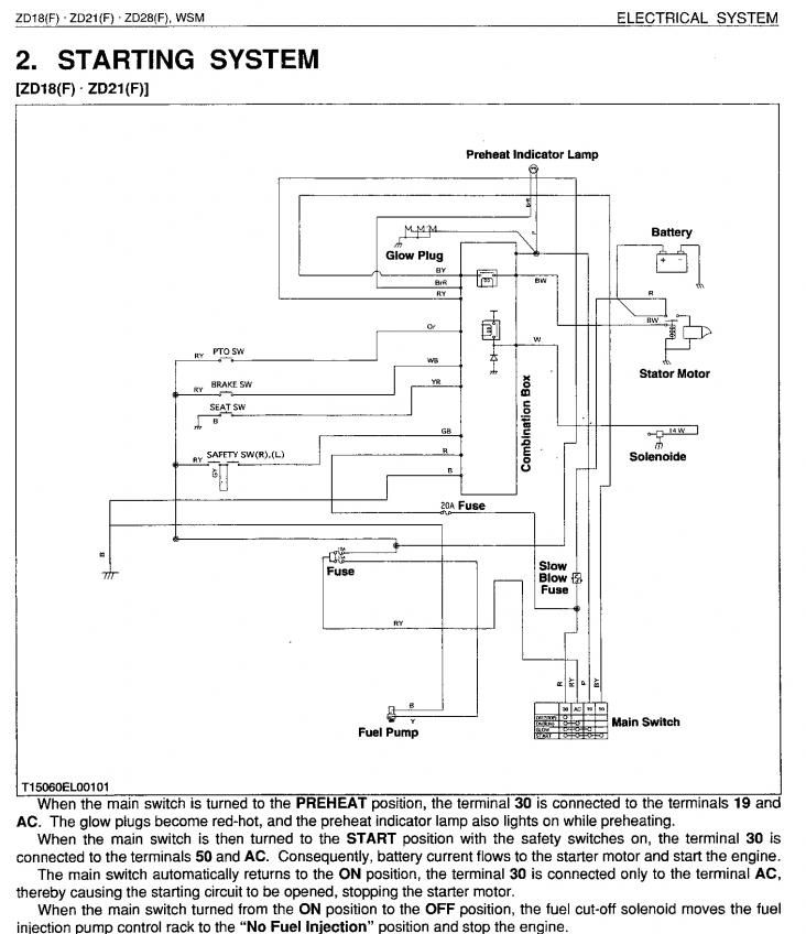 Kubota Zd326 Wiring Diagram Google Search Misc Pinterest