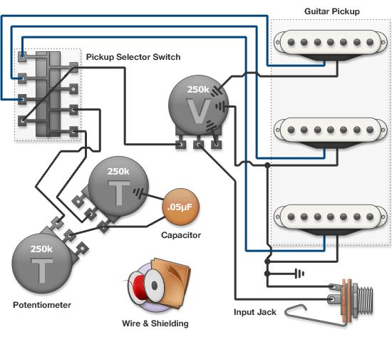Guitar Wiring Schematic Guitar Wiring Schematics Wiring Diagrams