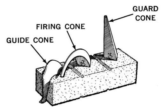 Firing is the most critical part of the ceramics process