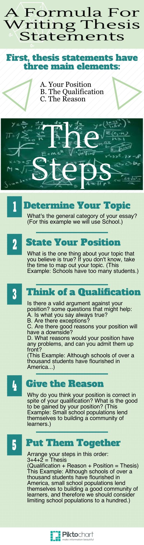 Thesis Statements  Piktochart Infographic  Education  Learning Infographics  Pinterest