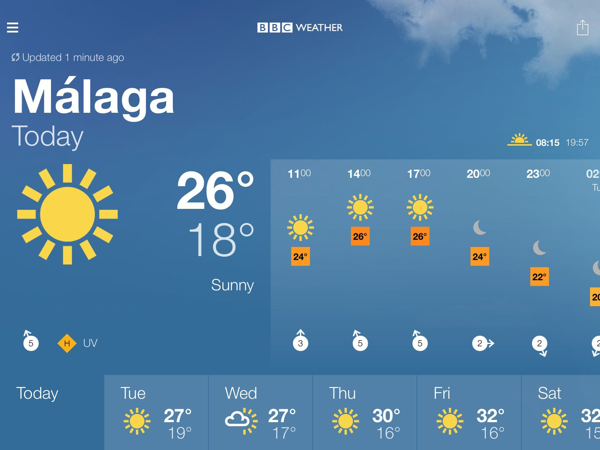 Bbc Weather Forecast For Malaga Spain Today Sunny Max