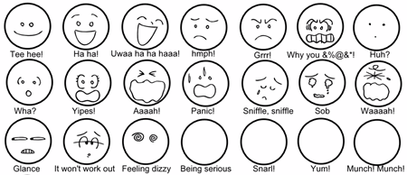 Step 2: Identify Some Common Facial Expressions for Your