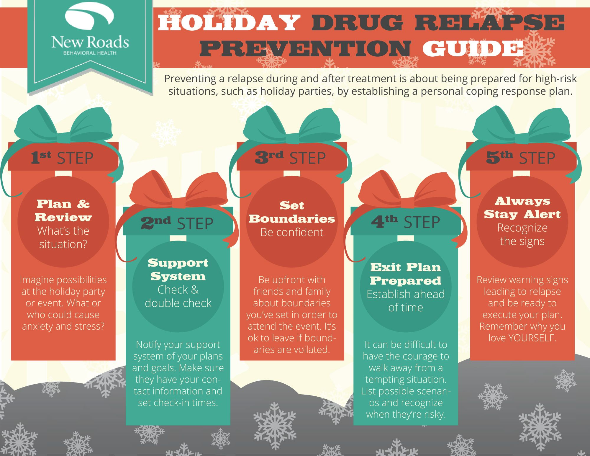 Steps To Prevent A Relapse Holiday Infographic