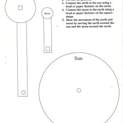 Diagram Of Moon Phases Printable Led Bar Relay Wiring Sun Earth System With Tidal Bulges From Nasa Cool