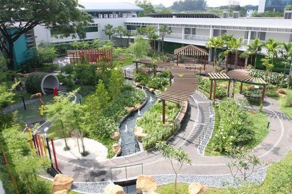 Sensory Garden # Sensory Garden Pinterest Gardens Portal