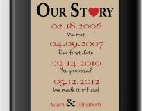 Valentine's Day Gift -Important Dates -Wedding Gift for ...