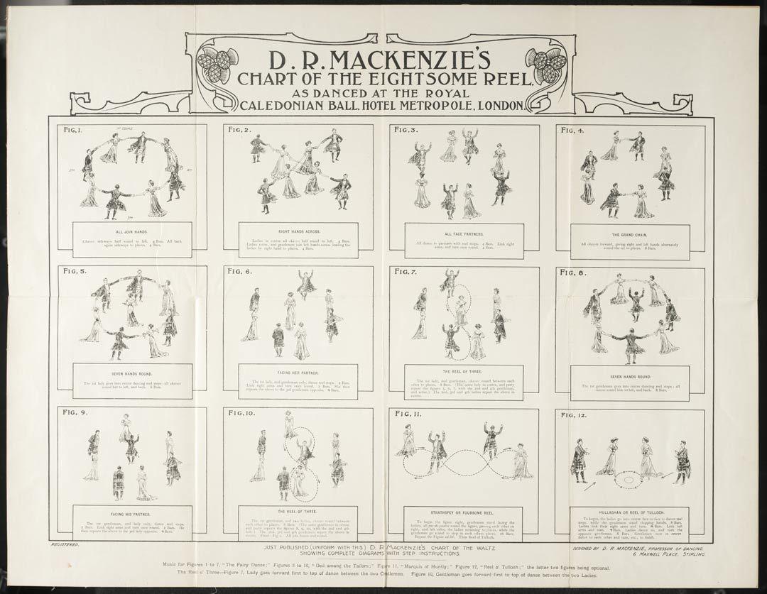 Merengue Dance Steps Diagram Rumba Step