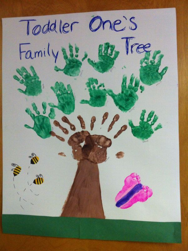 Family Tree Art and Craft for Toddlers