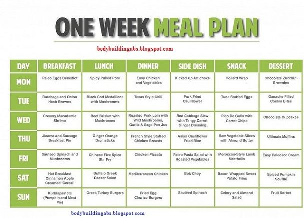 La Weight Loss Two Day Take Off Plan