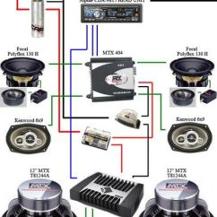 1998 Pontiac Sunfire Stereo Wiring Diagram Lace Sensor Humbucker Car Sound System Best 2002 Ford Explorer Diagrams Are Here | Rides ...