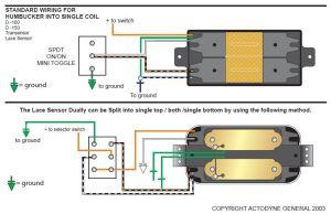 Lace Sensor humbucker  Google Search | Wirings