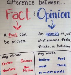 34 Fact and Opinion Reading Comprehension Passages ideas   fact and opinion [ 2326 x 1534 Pixel ]