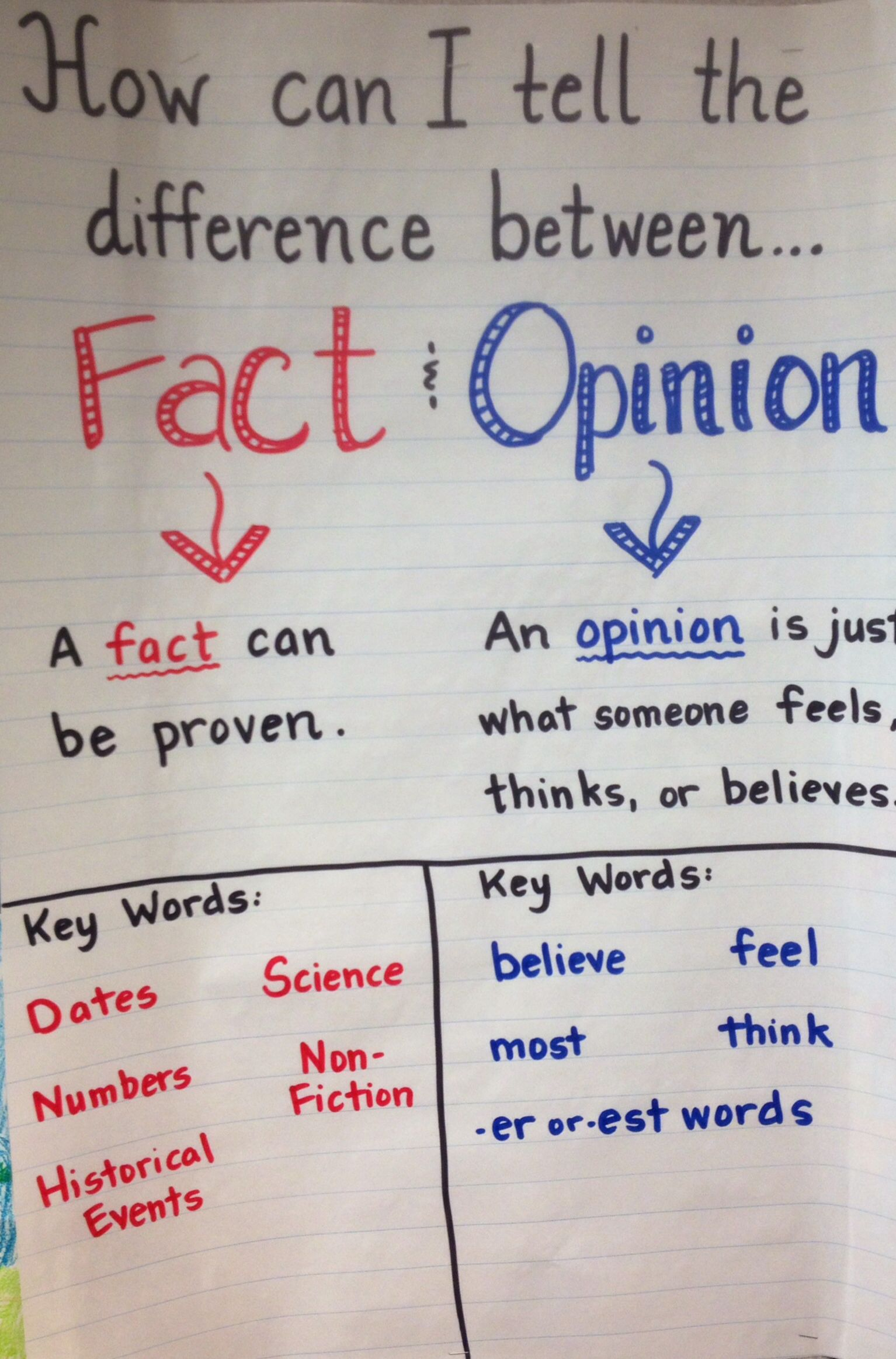 hight resolution of 34 Fact and Opinion Reading Comprehension Passages ideas   fact and opinion